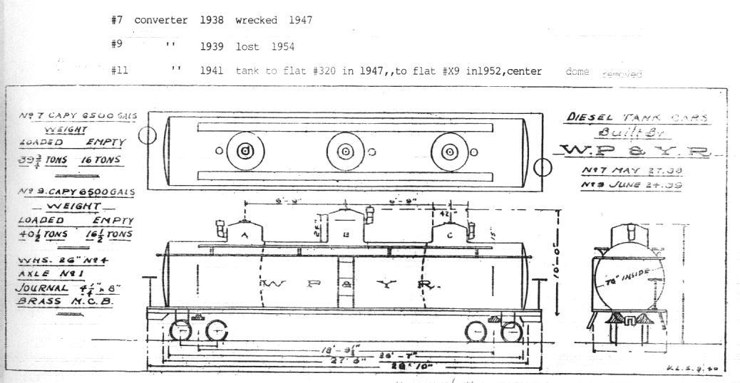 tank car diagram freight cars-white pass & yukon route zx6r fuel tank wiring diagram #15